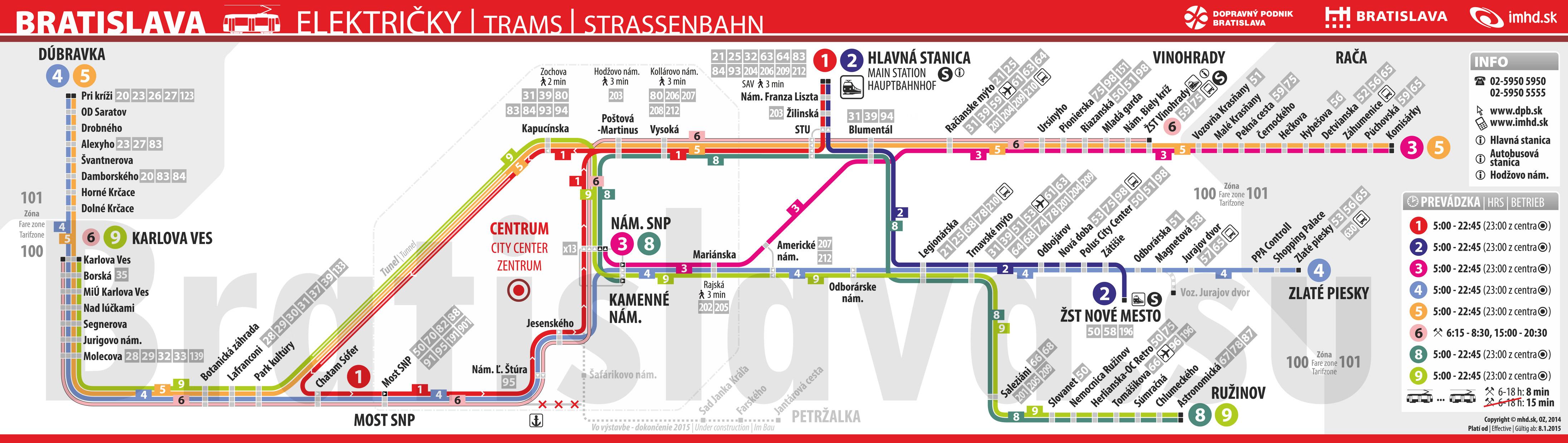Схема движения транспорта в братиславе